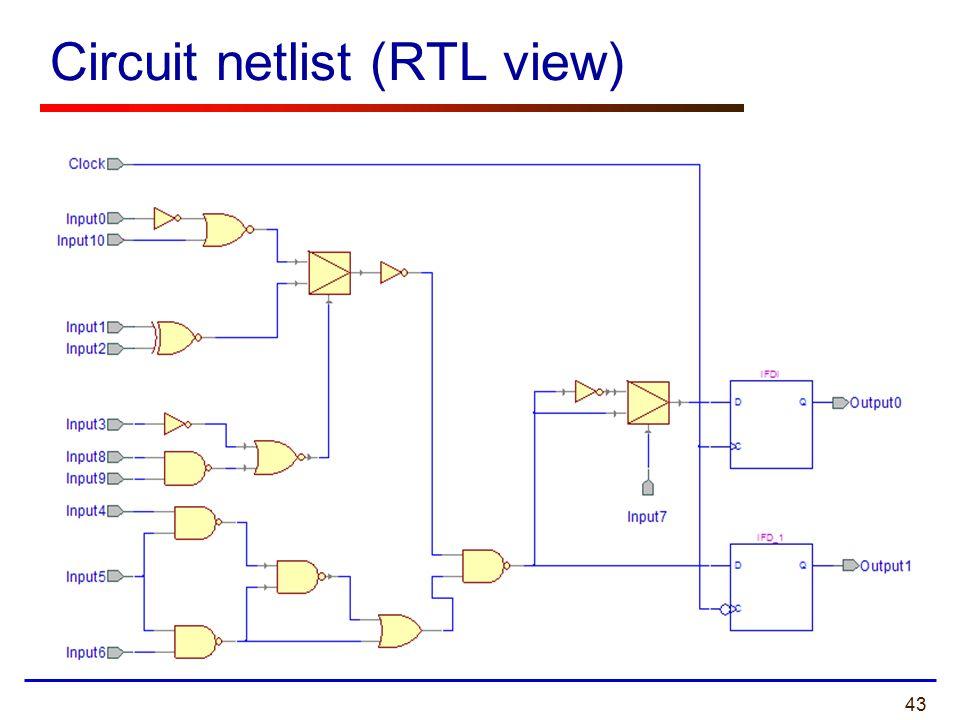 43 Circuit netlist (RTL view)