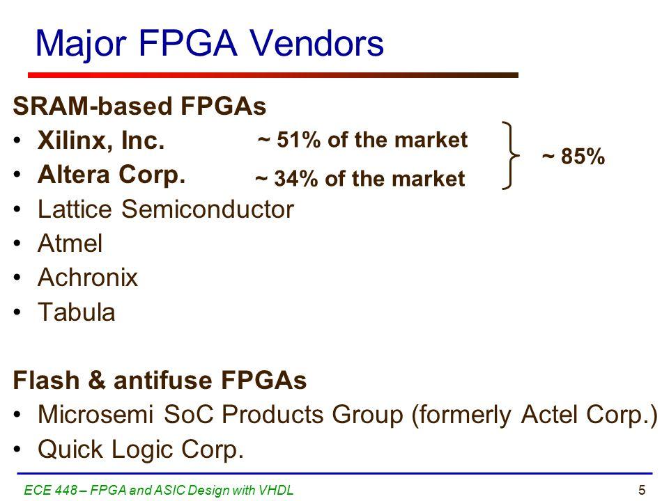 5ECE 448 – FPGA and ASIC Design with VHDL Major FPGA Vendors SRAM-based FPGAs Xilinx, Inc. Altera Corp. Lattice Semiconductor Atmel Achronix Tabula Fl