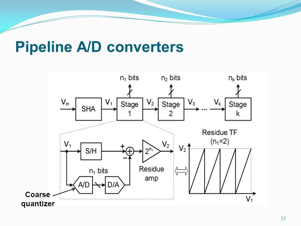 Pipeline A/D converters 15 Coarse quantizer