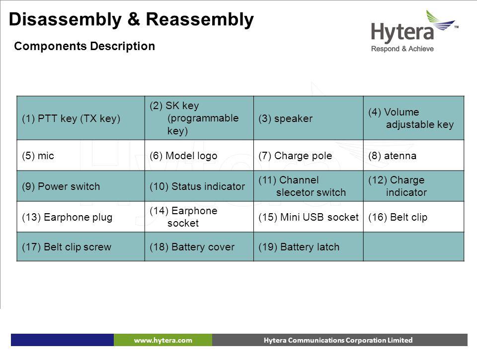 Hytera Communications Corporation Limitedwww.hytera.com (1) PTT key (TX key) (2) SK key (programmable key) (3) speaker (4) Volume adjustable key (5) m