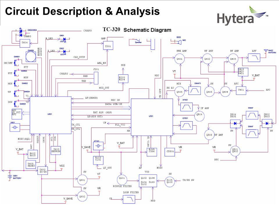 Hytera Communications Corporation Limitedwww.hytera.com Circuit Description & Analysis