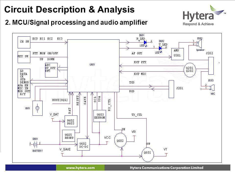 Hytera Communications Corporation Limitedwww.hytera.com Circuit Description & Analysis 2. MCU/Signal processing and audio amplifier