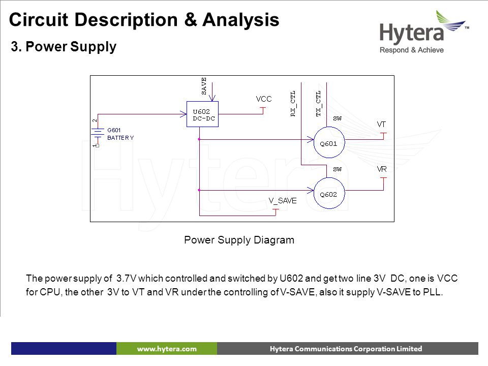 Hytera Communications Corporation Limitedwww.hytera.com Power Supply Diagram The power supply of 3.7V which controlled and switched by U602 and get tw