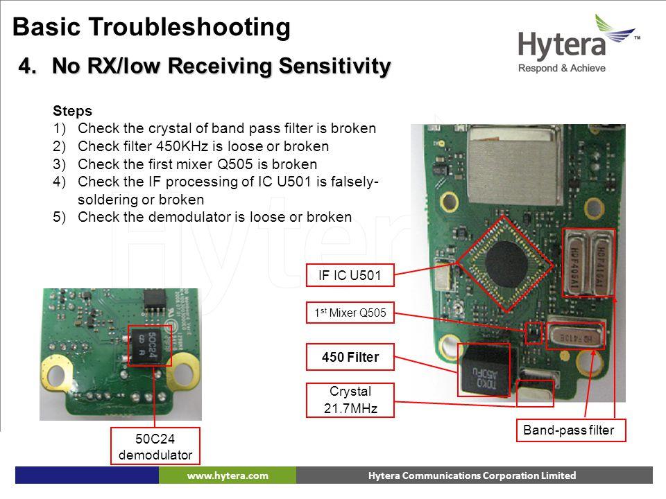 Hytera Communications Corporation Limitedwww.hytera.com IF IC U501 1 st Mixer Q505 450 Filter Crystal 21.7MHz Band-pass filter 50C24 demodulator Basic