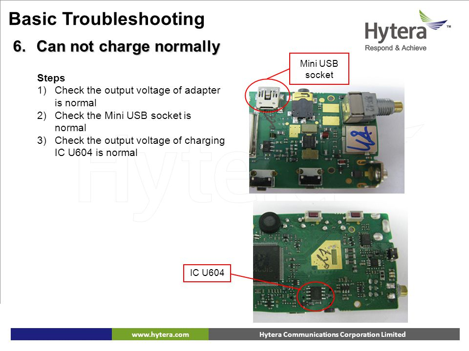 Hytera Communications Corporation Limitedwww.hytera.com Mini USB socket IC U604 Basic Troubleshooting Steps 1)Check the output voltage of adapter is n
