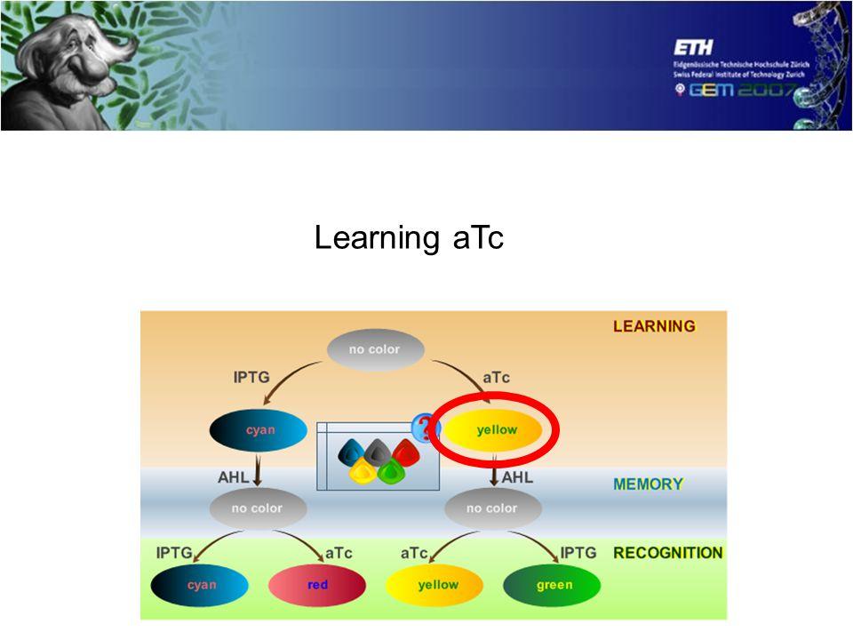 Learning aTc