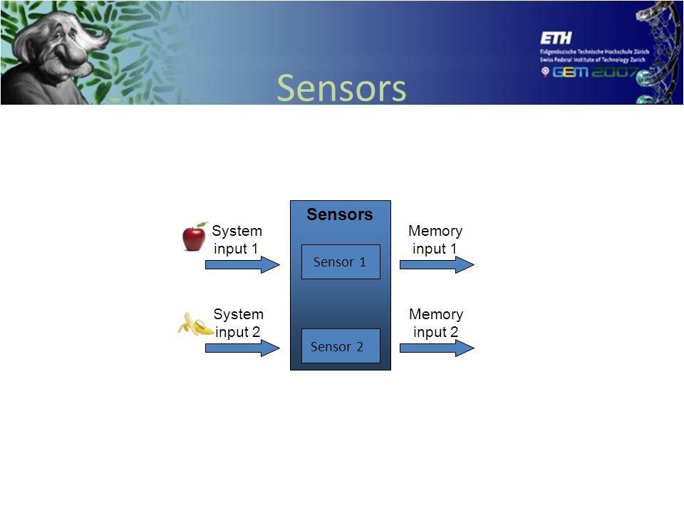 Sensors System input 1 System input 2 Sensors Memory input 1 Memory input 2 Sensor 1 Sensor 2