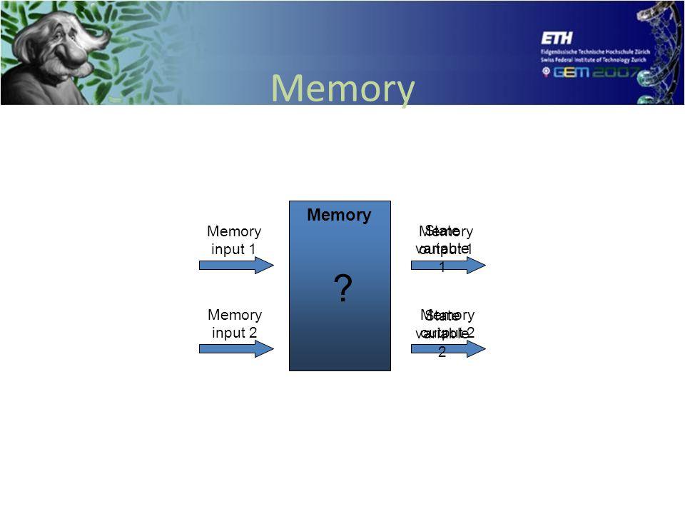 Memory Memory input 1 Memory input 2 Memory output 1 Memory output 2 .