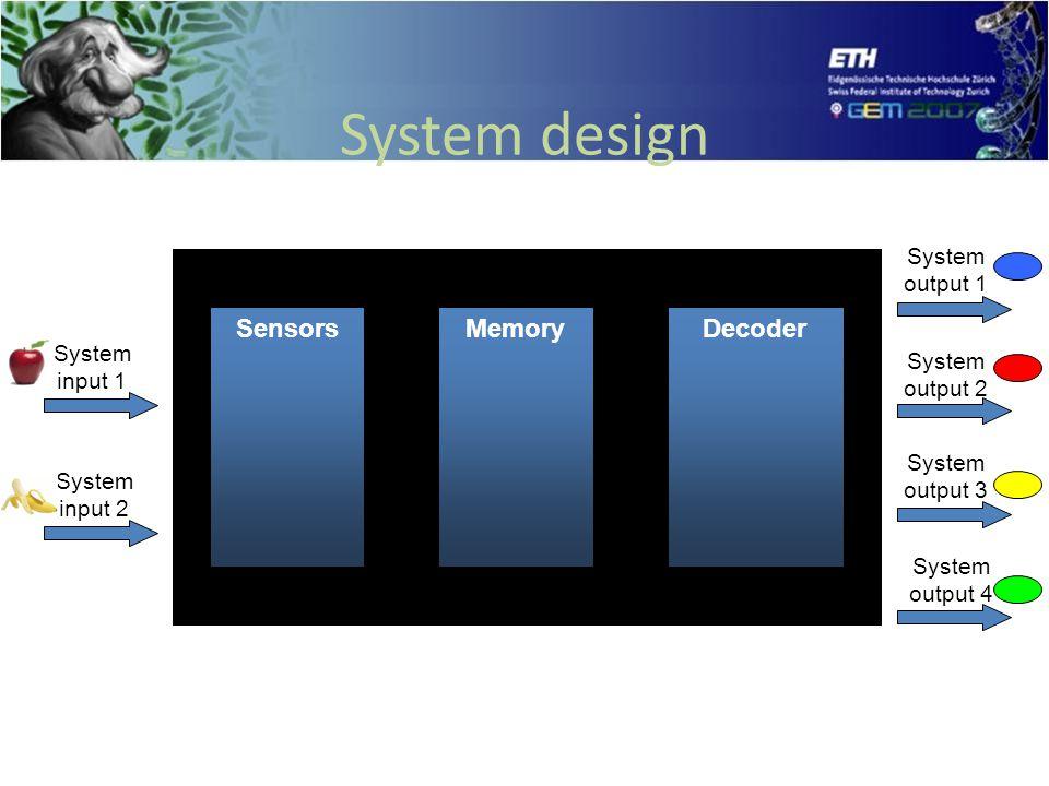 System design System input 1 System input 2 System output 1 System output 2 System output 3 System output 4 SensorsDecoderMemory