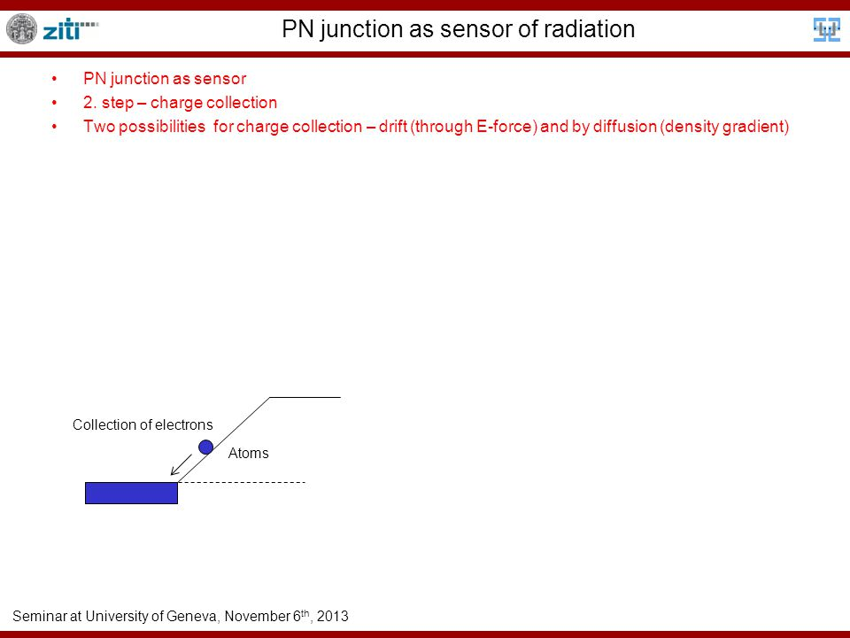 Seminar at University of Geneva, November 6 th, 2013 PN junction as sensor of radiation PN junction as sensor 2.
