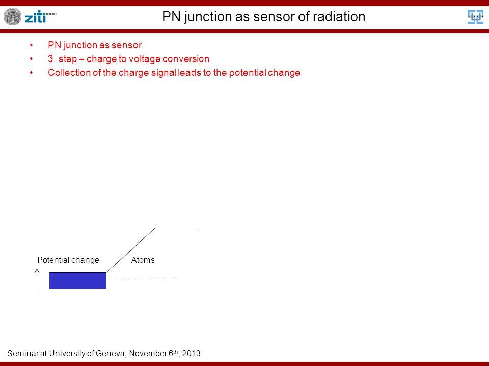 Seminar at University of Geneva, November 6 th, 2013 PN junction as sensor of radiation PN junction as sensor 3.