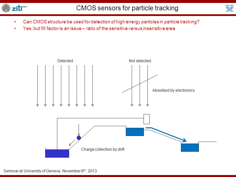 Seminar at University of Geneva, November 6 th, 2013 CMOS sensors for particle tracking Can CMOS structure be used for detection of high energy particles in particle tracking.