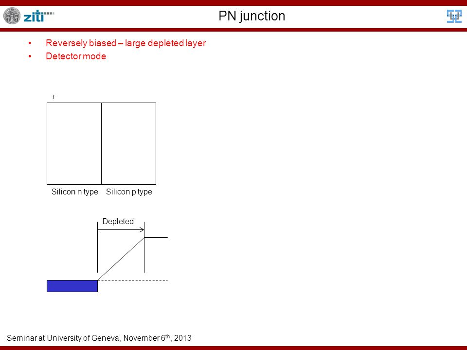 Seminar at University of Geneva, November 6 th, 2013 PN junction Reversely biased – large depleted layer Detector mode Silicon n typeSilicon p type + Depleted