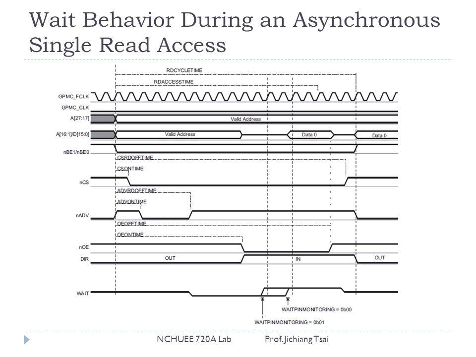 Wait Behavior During an Asynchronous Single Read Access NCHUEE 720A Lab Prof. Jichiang Tsai