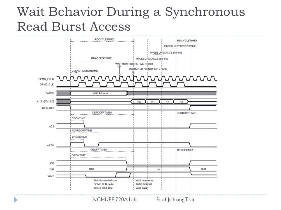 Wait Behavior During a Synchronous Read Burst Access NCHUEE 720A Lab Prof. Jichiang Tsai