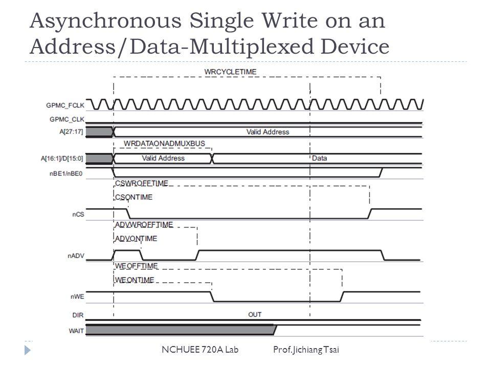 Asynchronous Single Write on an Address/Data-Multiplexed Device NCHUEE 720A Lab Prof. Jichiang Tsai