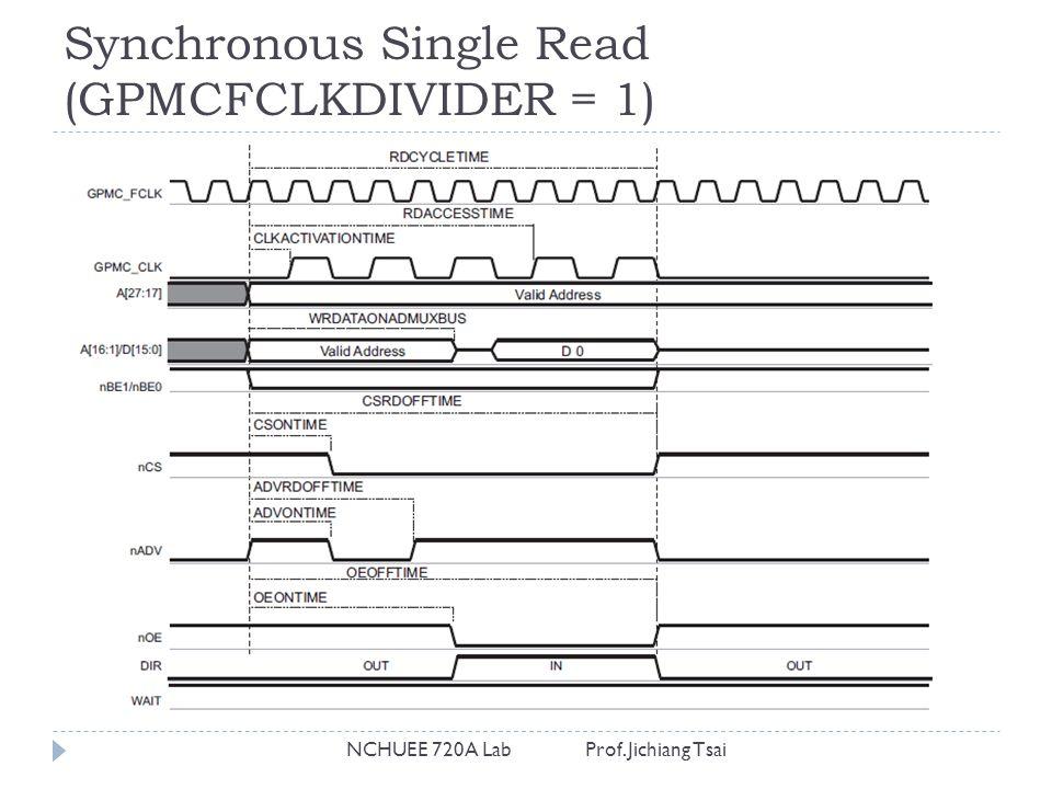 Synchronous Single Read (GPMCFCLKDIVIDER = 1) NCHUEE 720A Lab Prof. Jichiang Tsai