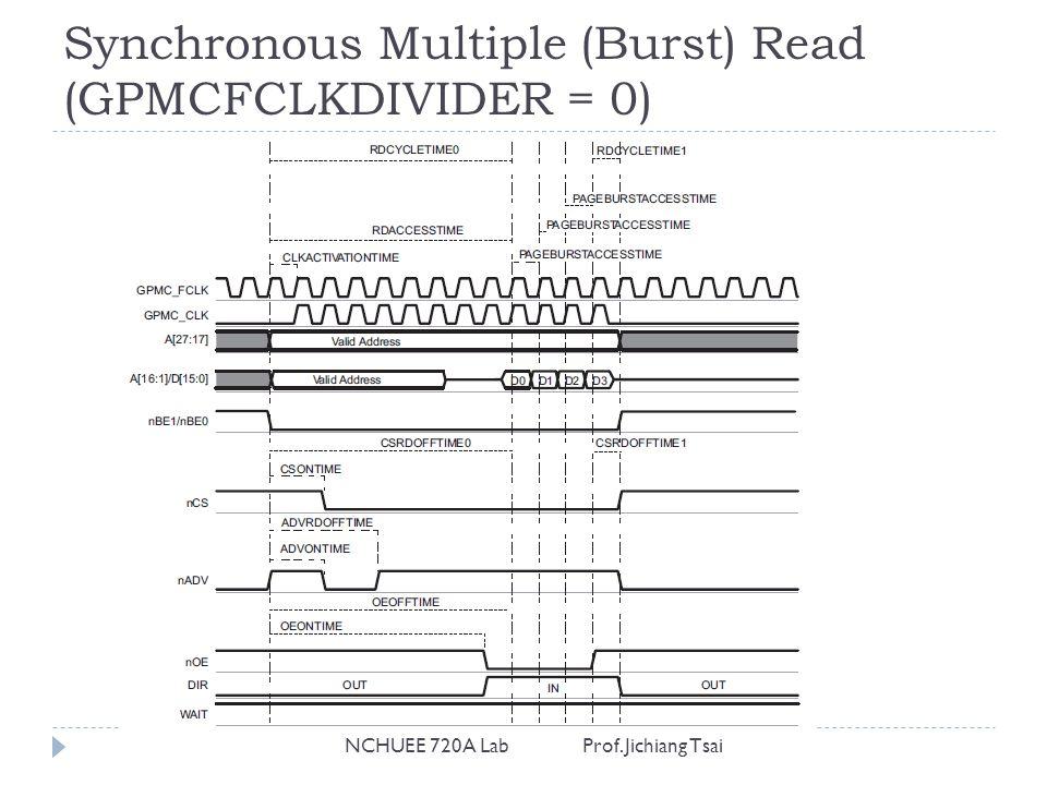 Synchronous Multiple (Burst) Read (GPMCFCLKDIVIDER = 0) NCHUEE 720A Lab Prof. Jichiang Tsai