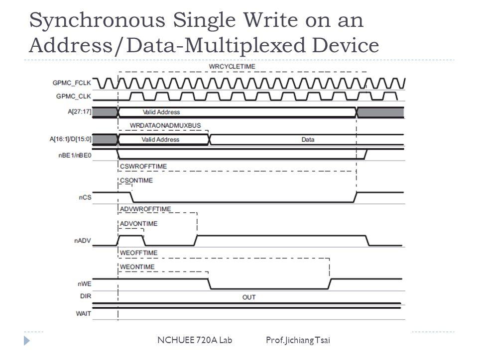 Synchronous Single Write on an Address/Data-Multiplexed Device NCHUEE 720A Lab Prof. Jichiang Tsai
