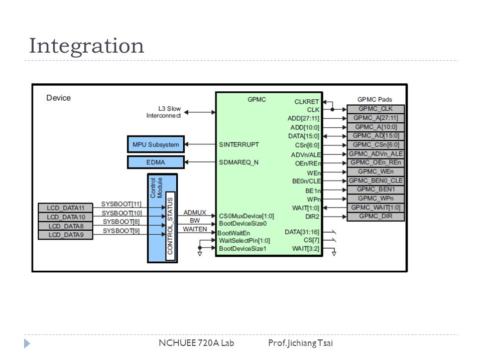 Integration NCHUEE 720A Lab Prof. Jichiang Tsai
