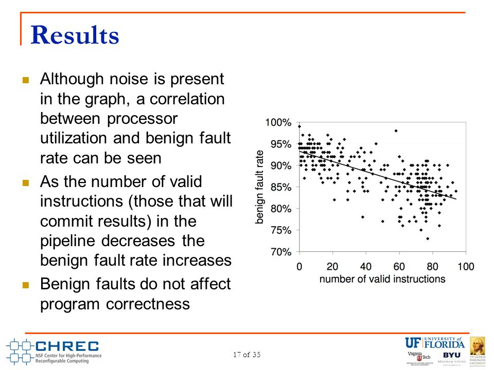 Results Although noise is present in the graph, a correlation between processor utilization and benign fault rate can be seen As the number of valid i