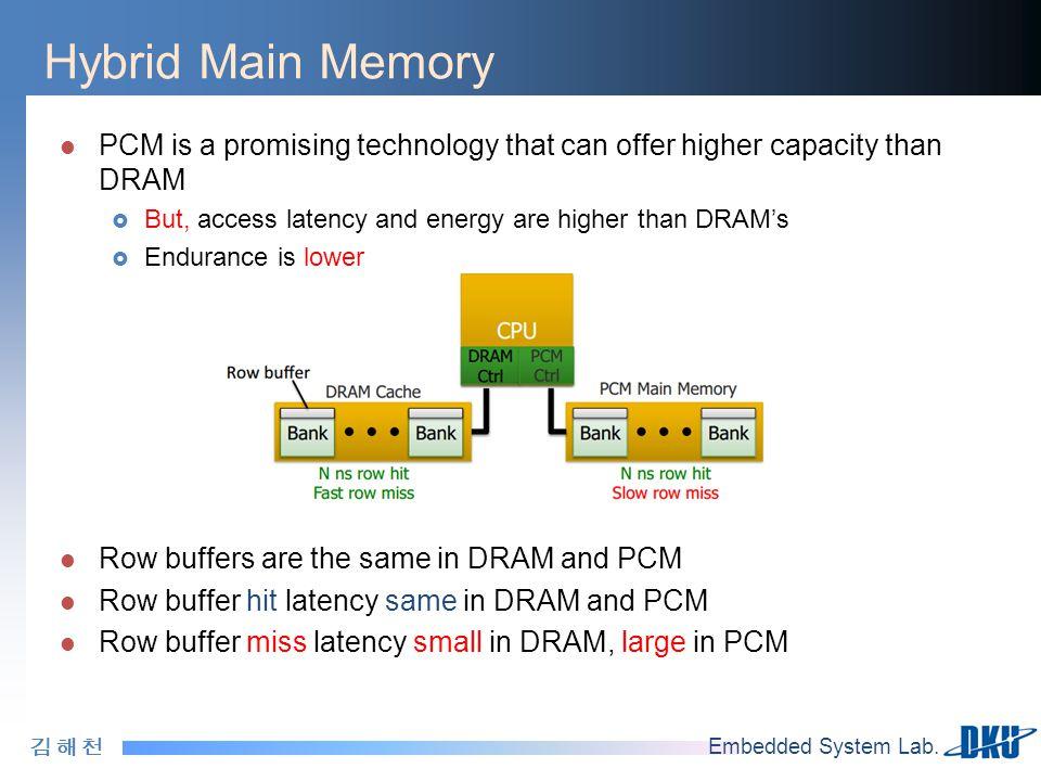 김 해 천김 해 천 Embedded System Lab. Hybrid Main Memory PCM is a promising technology that can offer higher capacity than DRAM  But, access latency and en