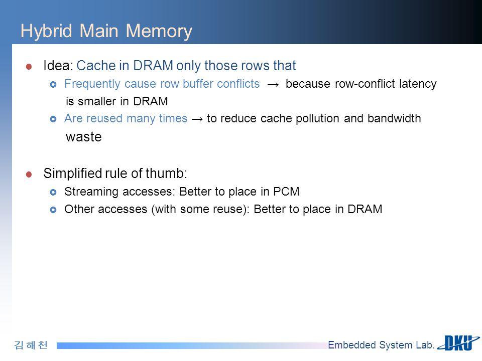 김 해 천김 해 천 Embedded System Lab. Hybrid Main Memory Idea: Cache in DRAM only those rows that  Frequently cause row buffer conflicts → because row-conf