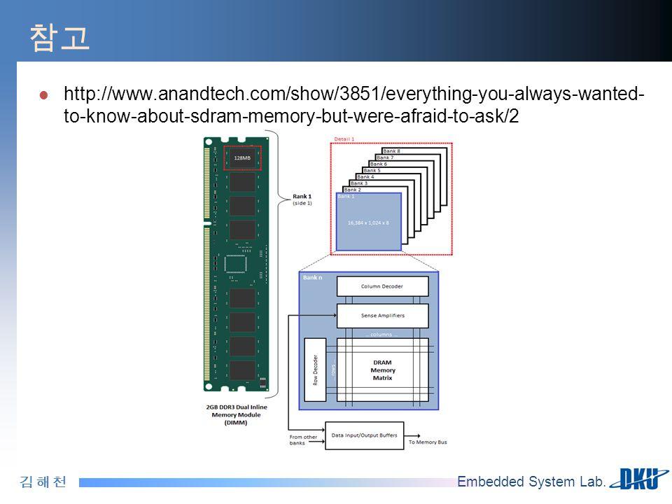 김 해 천김 해 천 Embedded System Lab. 참고 http://www.anandtech.com/show/3851/everything-you-always-wanted- to-know-about-sdram-memory-but-were-afraid-to-ask/