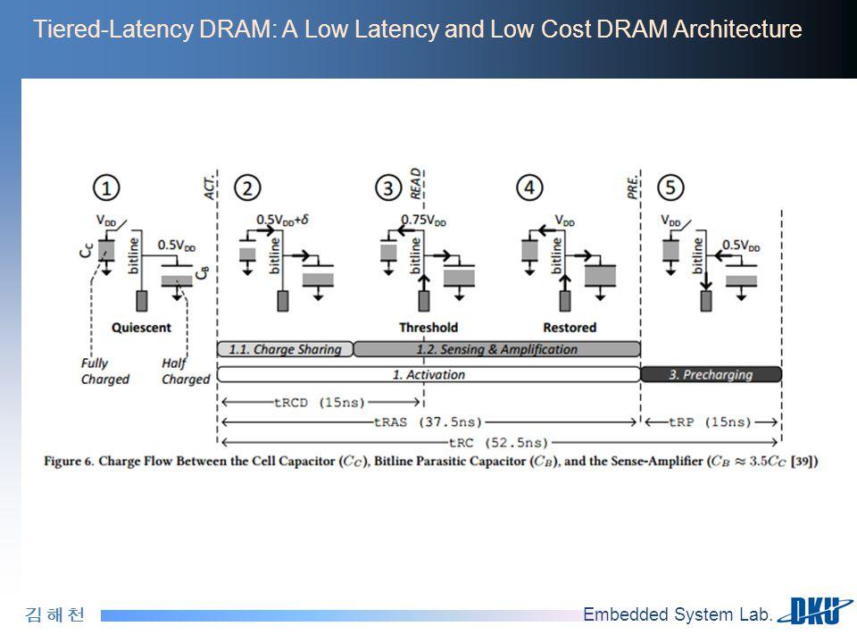 김 해 천김 해 천 Embedded System Lab. Tiered-Latency DRAM: A Low Latency and Low Cost DRAM Architecture