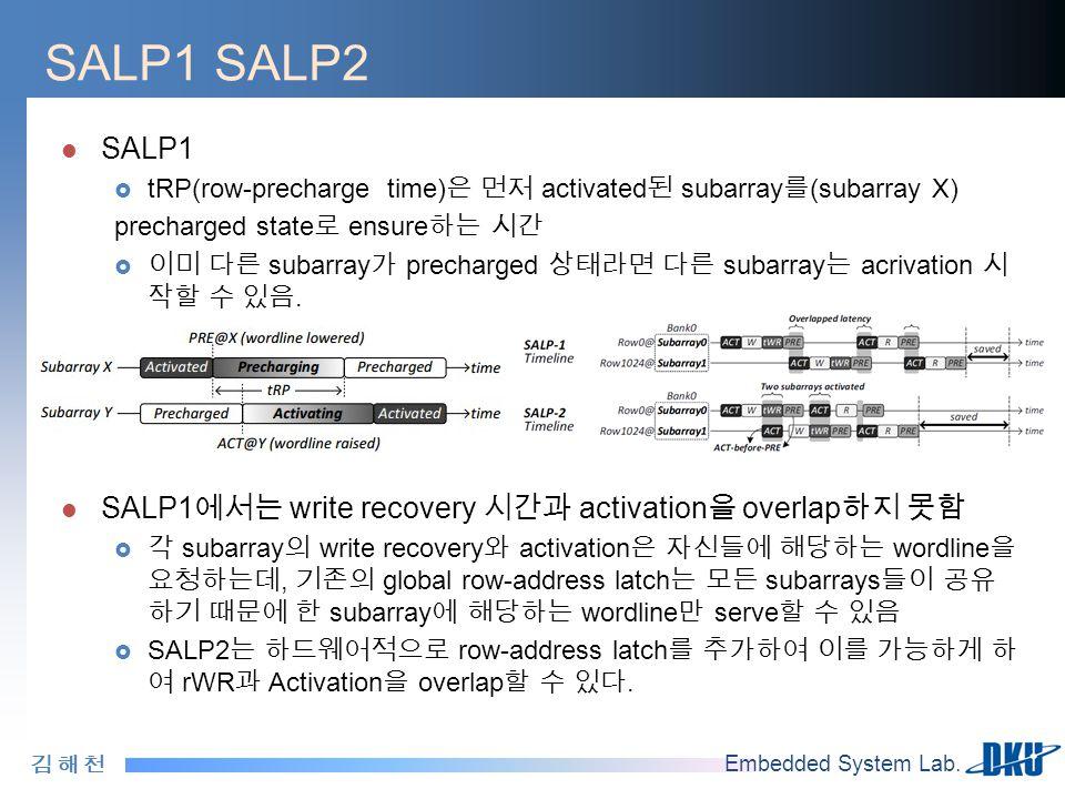 김 해 천김 해 천 Embedded System Lab. SALP1 SALP2 SALP1  tRP(row-precharge time) 은 먼저 activated 된 subarray 를 (subarray X) precharged state 로 ensure 하는 시간 