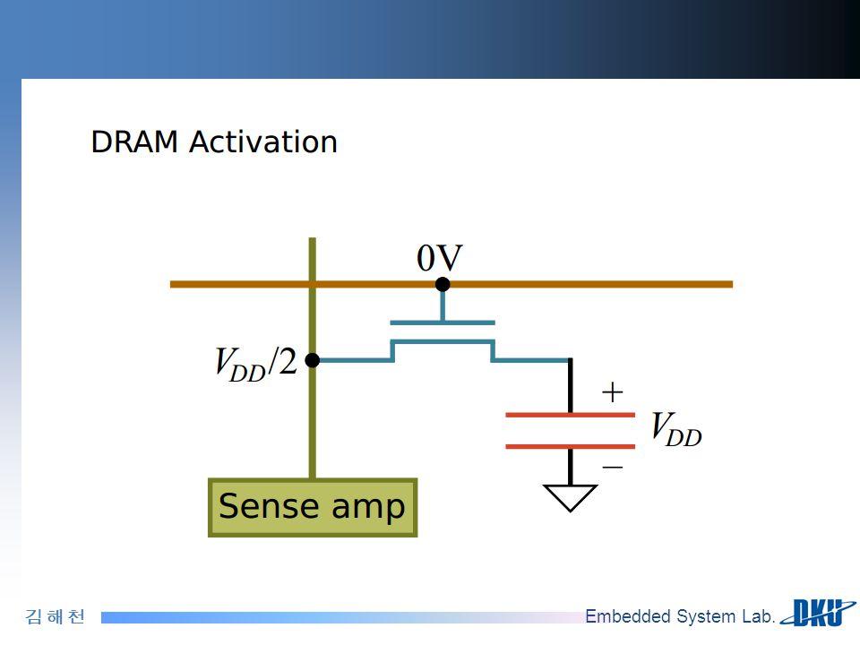 김 해 천김 해 천 Embedded System Lab.