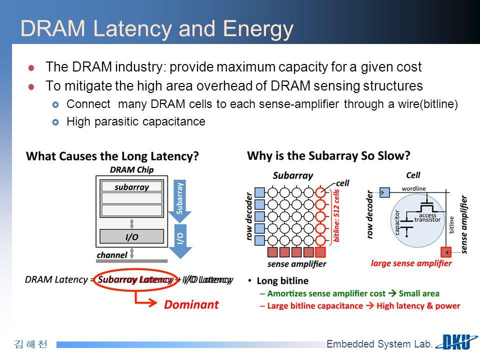 김 해 천김 해 천 Embedded System Lab. DRAM Latency and Energy The DRAM industry: provide maximum capacity for a given cost To mitigate the high area overhea