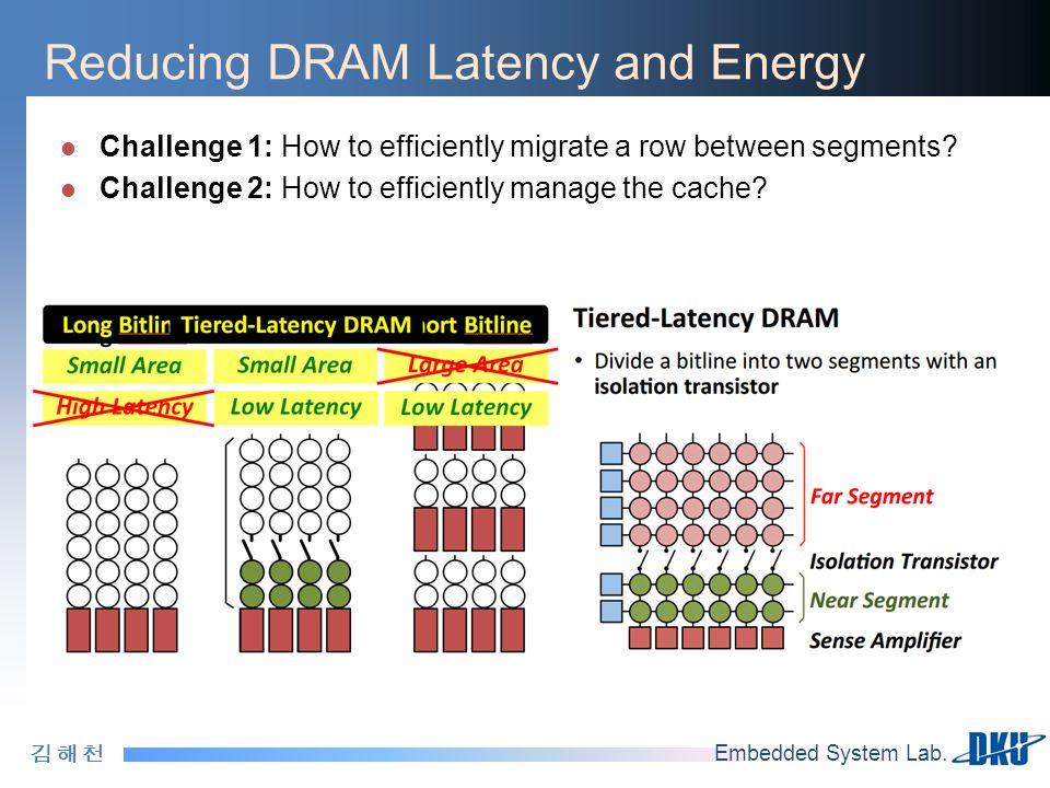 김 해 천김 해 천 Embedded System Lab. Reducing DRAM Latency and Energy Challenge 1: How to efficiently migrate a row between segments? Challenge 2: How to e