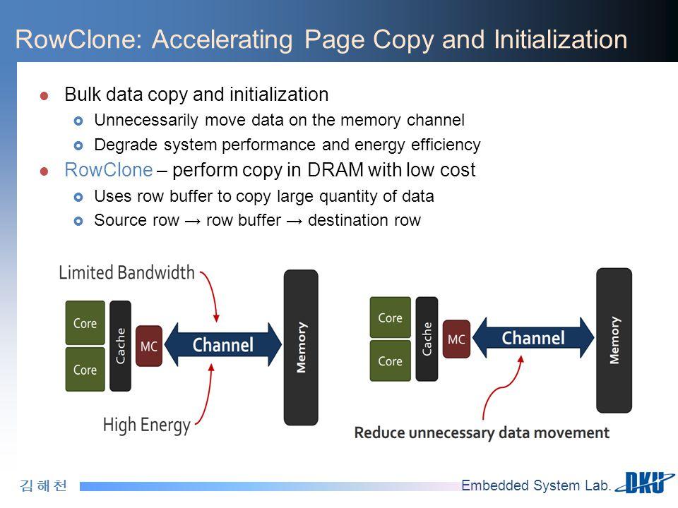 김 해 천김 해 천 Embedded System Lab. RowClone: Accelerating Page Copy and Initialization Bulk data copy and initialization  Unnecessarily move data on the