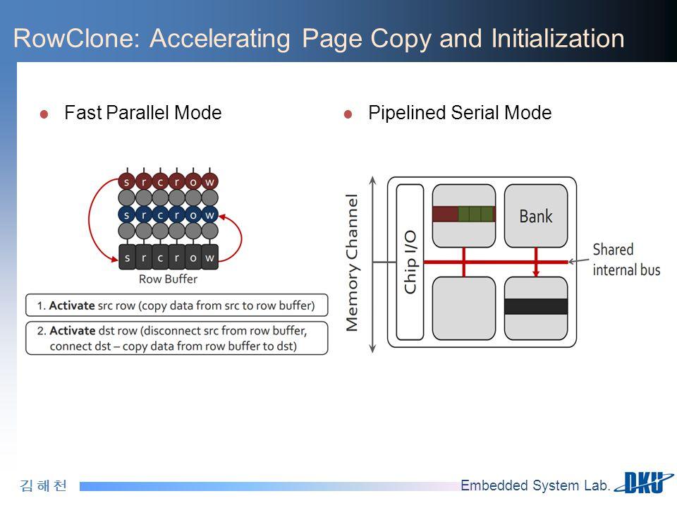 김 해 천김 해 천 Embedded System Lab. RowClone: Accelerating Page Copy and Initialization Fast Parallel Mode Pipelined Serial Mode
