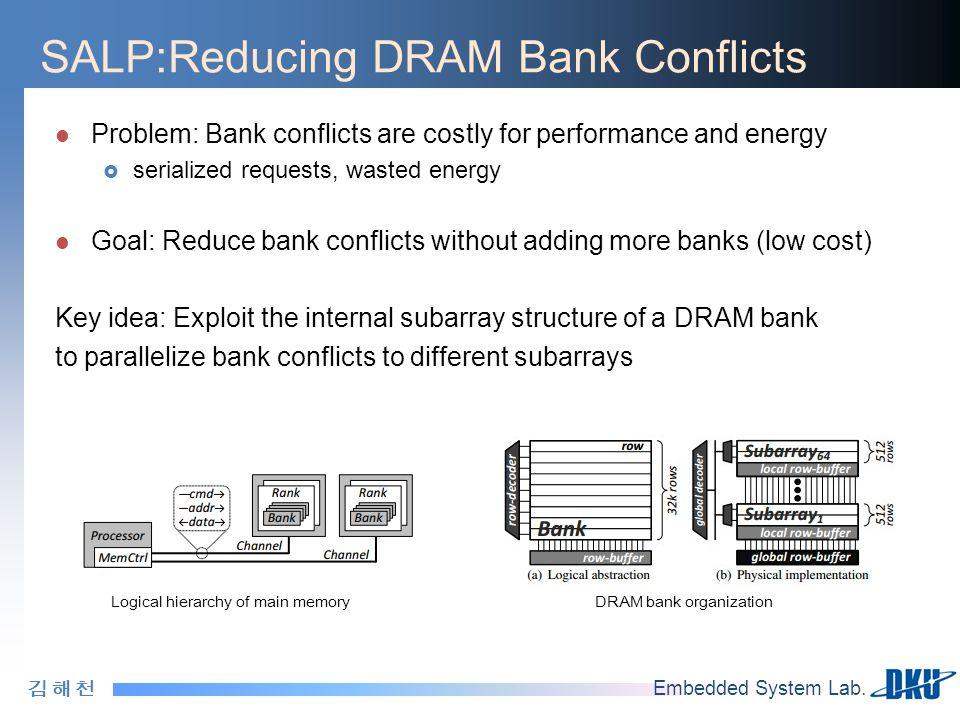 김 해 천김 해 천 Embedded System Lab. SALP:Reducing DRAM Bank Conflicts Problem: Bank conflicts are costly for performance and energy  serialized requests,