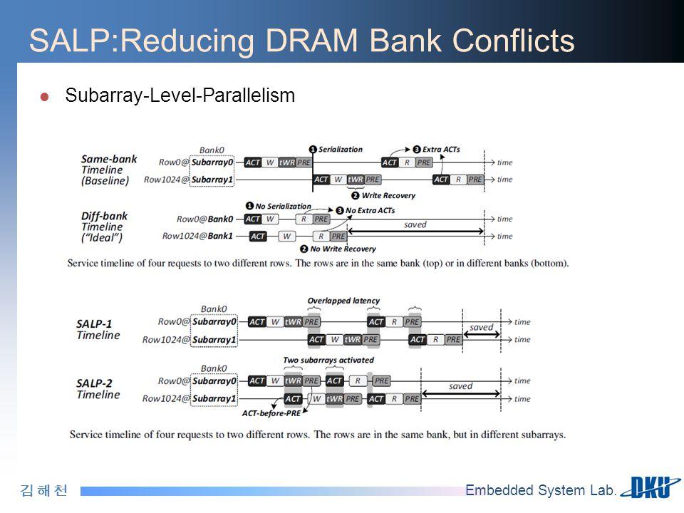 김 해 천김 해 천 Embedded System Lab. SALP:Reducing DRAM Bank Conflicts Subarray-Level-Parallelism