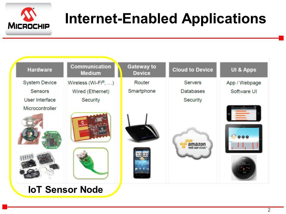 2 Internet-Enabled Applications IoT Sensor Node