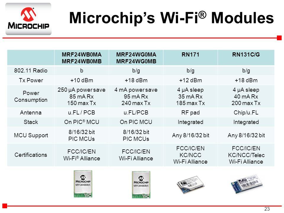 23 Microchip's Wi-Fi ® Modules MRF24WB0MA MRF24WB0MB MRF24WG0MA MRF24WG0MB RN171RN131C/G 802.11 Radiobb/g Tx Power+10 dBm+18 dBm+12 dBm+18 dBm Power C