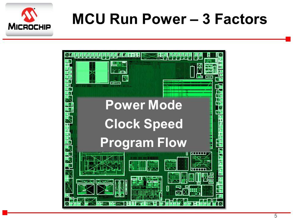 5 Power Mode Clock Speed Program Flow MCU Run Power – 3 Factors