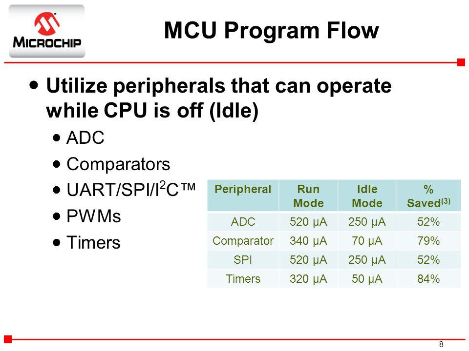 8 MCU Program Flow l Utilize peripherals that can operate while CPU is off (Idle) l ADC l Comparators l UART/SPI/I 2 C™ l PWMs l Timers PeripheralRun