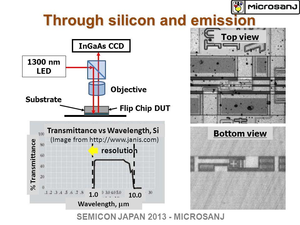 Microsanj 社の 開発した熱画像解析装置、 Nanotherm シリーズは、これまでの IR によるサーモ グラフィー装置とは 全く異なった温度測定技術を用いたシステムです。測定物の IR 放射を測定 するのではなく、 測定物に非常に短時間の光を照射し、その反射光を計測することにより温度 分布を測定するため、 測定物に全く影響を与えること無く、 IR では難しかった広い温度範囲を 非接触にて測定することが 可能となりました。測定は金属を含むあらゆるものが可能で、測定 物を熱したり、表面に特別な処理を 行う必要が有りません。また、薄いシリコン基板は光を透 過することから、 flip-chip 等の、シリコン基板上の 半導体の熱画像を裏面から観測することが可 能です。また、 Nanotherm システムの最大の特徴として、 オプションにてバイアス電源と信号 源を追加することにより、熱画像の過渡特性を、最速では 0.8nsec 間隔で 測定することができま す。 Nanotherm システムにより、温度上昇、熱集中の状況をリアルタイムに観察することで、 半導体そのものや半導体回路の最適な熱設計を行うこと、また故障解析、不良解析を行うことが 可能です。 測定物の大きさは最小 300nm 、温度分解能は最小 0.2 ℃、測定温度範囲 -265 ~ 500 ℃ に対応します。 ATN Japan 1-35-16 Nakagawa-Chuo Tsuzuki, Yokohama, Kanagawa, 224-0003 JAPAN Website: www.atnjapan.com E-mail: sales@atnjapan.com SEMICON JAPAN 2013 - MICROSANJ