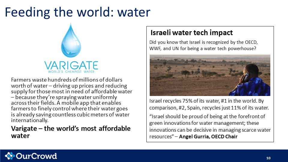 Feeding the world: water Farmers waste hundreds of millions of dollars worth of water – driving up prices and reducing supply for those most in need of affordable water – because they're spraying water uniformly across their fields.
