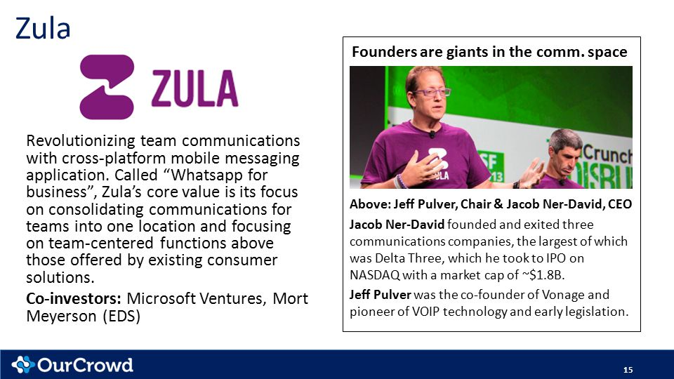 Zula Revolutionizing team communications with cross-platform mobile messaging application.