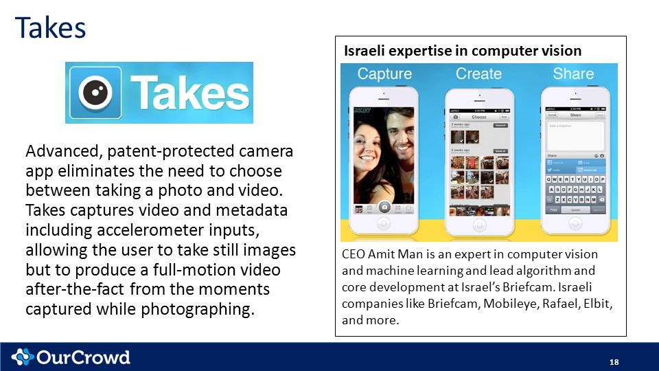 18 Takes Advanced, patent-protected camera app eliminates the need to choose between taking a photo and video.