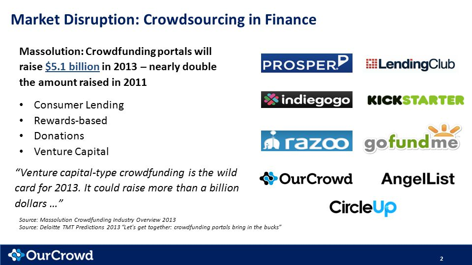 Massolution: Crowdfunding portals will raise $5.1 billion in 2013 – nearly double the amount raised in 2011 Consumer Lending Rewards-based Donations Venture Capital 2 Market Disruption: Crowdsourcing in Finance Source: Deloitte TMT Predictions 2013 Let s get together: crowdfunding portals bring in the bucks Venture capital-type crowdfunding is the wild card for 2013.
