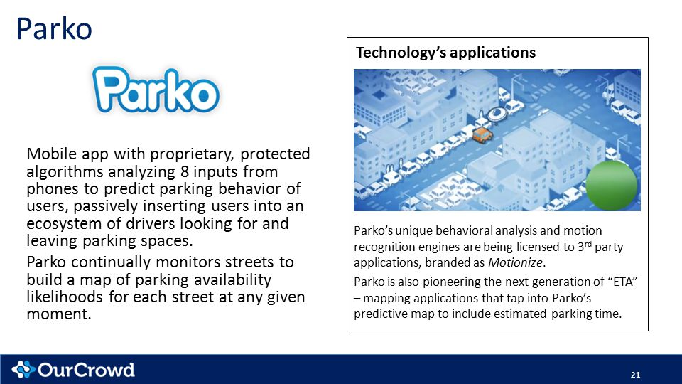 21 Parko Mobile app with proprietary, protected algorithms analyzing 8 inputs from phones to predict parking behavior of users, passively inserting us