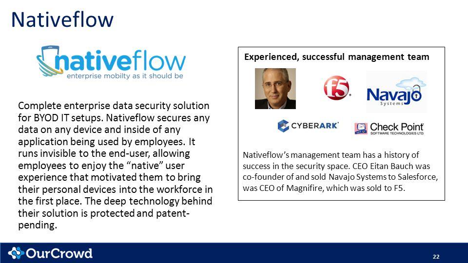 22 Nativeflow Complete enterprise data security solution for BYOD IT setups.