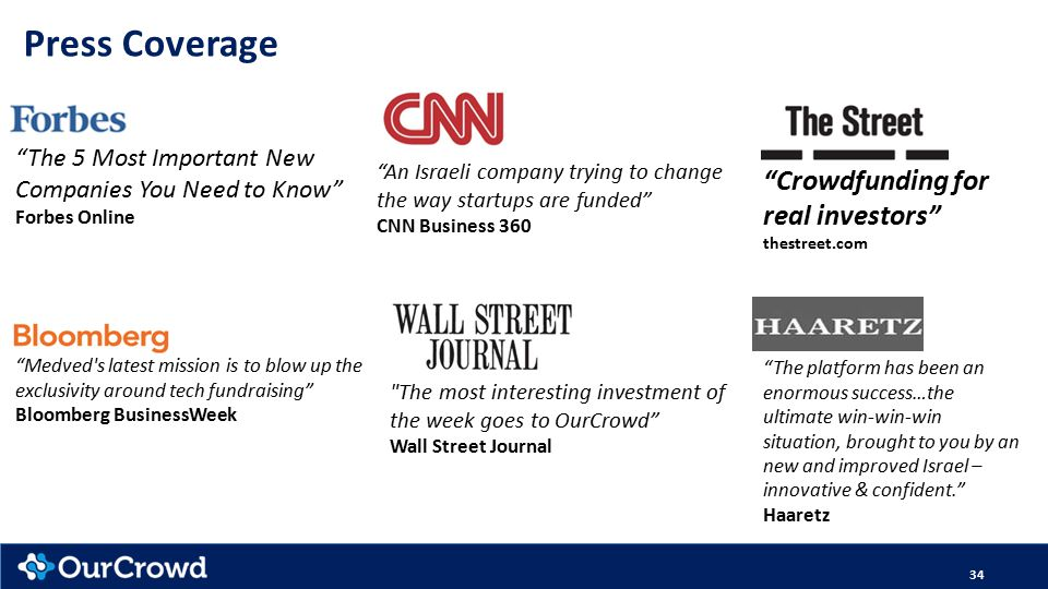 34 Press Coverage The 5 Most Important New Companies You Need to Know Forbes Online An Israeli company trying to change the way startups are funded CNN Business 360 Medved s latest mission is to blow up the exclusivity around tech fundraising Bloomberg BusinessWeek The most interesting investment of the week goes to OurCrowd Wall Street Journal The platform has been an enormous success…the ultimate win-win-win situation, brought to you by an new and improved Israel – innovative & confident. Haaretz Crowdfunding for real investors thestreet.com