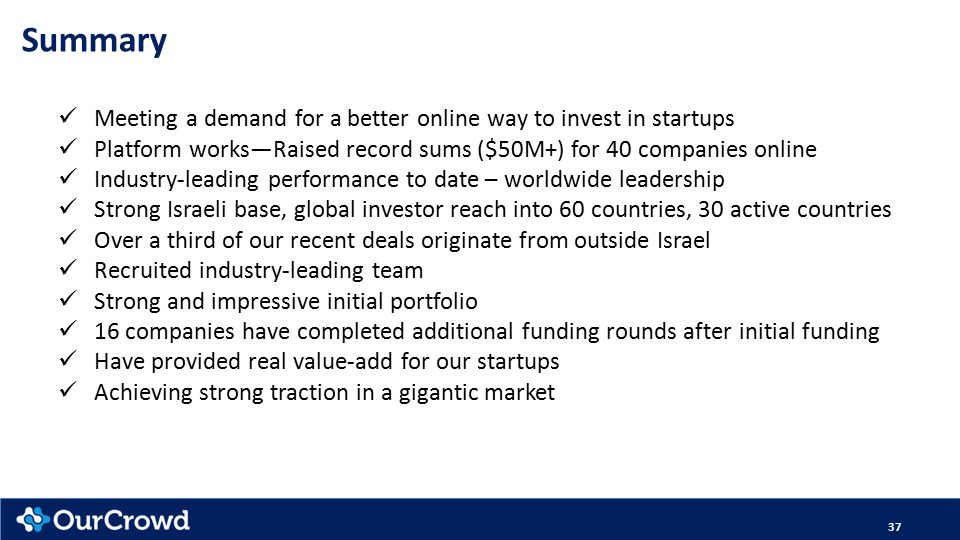 Summary Meeting a demand for a better online way to invest in startups Platform works—Raised record sums ($50M+) for 40 companies online Industry-leading performance to date – worldwide leadership Strong Israeli base, global investor reach into 60 countries, 30 active countries Over a third of our recent deals originate from outside Israel Recruited industry-leading team Strong and impressive initial portfolio 16 companies have completed additional funding rounds after initial funding Have provided real value-add for our startups Achieving strong traction in a gigantic market 37
